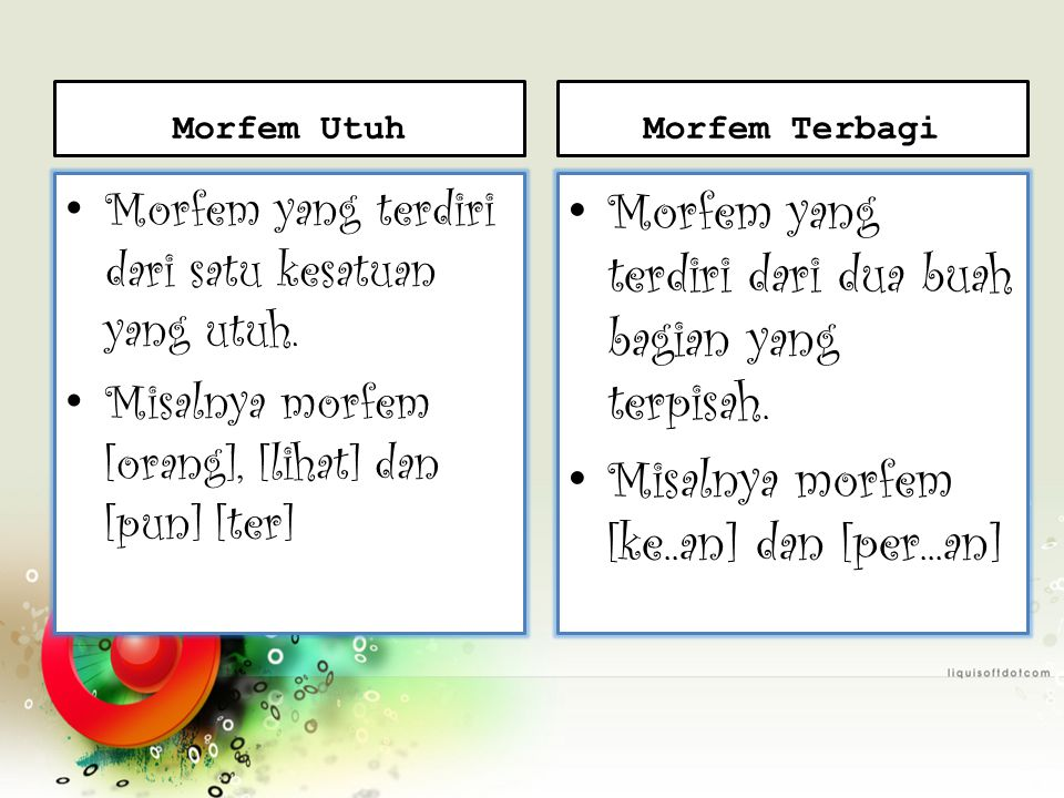 a. Morfem Segmentalb. Morfem Suprasegmental