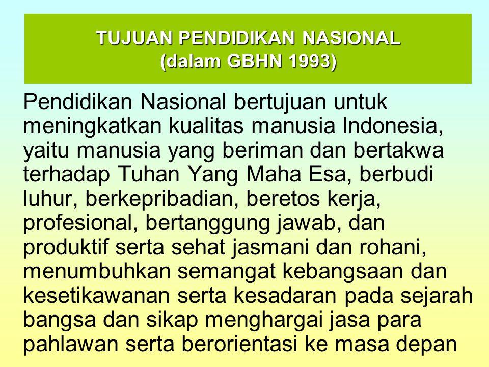 TUJUAN PENDIDIKAN NASIONAL (dalam GBHN 1993) Pendidikan Nasional bertujuan untuk meningkatkan kualitas manusia Indonesia, yaitu manusia yang beriman d