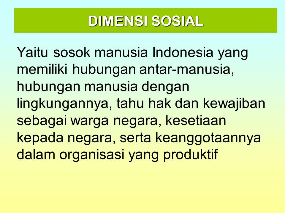 DIMENSI SOSIAL Yaitu sosok manusia Indonesia yang memiliki hubungan antar-manusia, hubungan manusia dengan lingkungannya, tahu hak dan kewajiban sebag