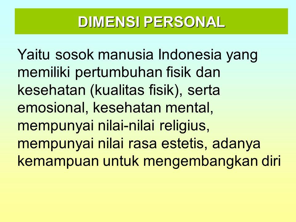 DIMENSI PRODUKTIVITAS Yaitu sosok manusia Indonesia yang memiliki kesanggupan memilih keahlian/pekerjaan yang sesuai dengan kemampuannya, kemampuan untuk mempertinggi keterampilan, keserasian hidup berkeluarga, mampu menempatkan diri sebagai konsumen yang baik dan produsen yang baik, kreatif dan berkarya