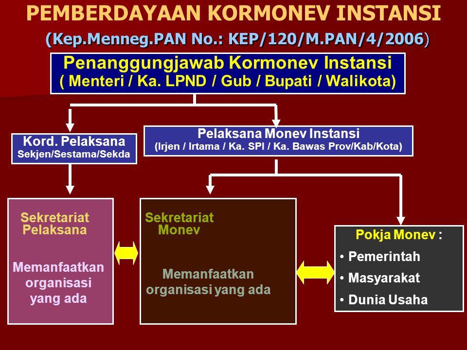 (Kep.Menneg.PAN No.: KEP/120/M.PAN/4/2006) PEMBERDAYAAN KORMONEV INSTANSI (Kep.Menneg.PAN No.: KEP/120/M.PAN/4/2006) Penanggungjawab Kormonev Instansi