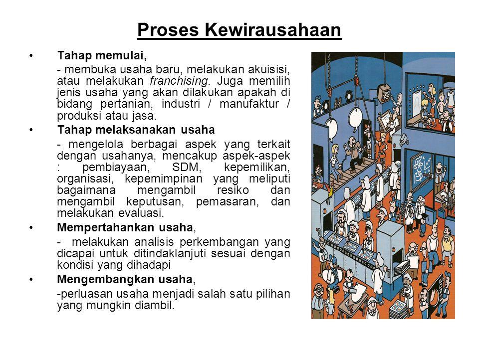 Proses Kewirausahaan Tahap memulai, - membuka usaha baru, melakukan akuisisi, atau melakukan franchising. Juga memilih jenis usaha yang akan dilakukan