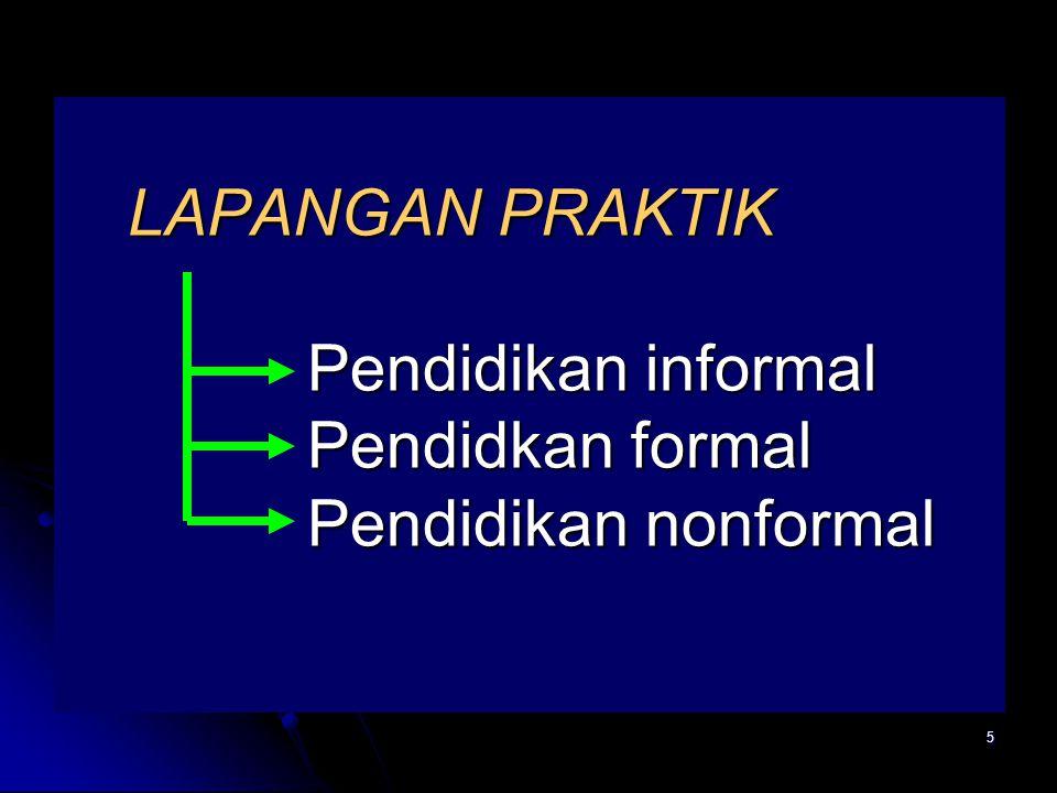 5 LAPANGAN PRAKTIK Pendidikan informal Pendidkan formal Pendidikan nonformal