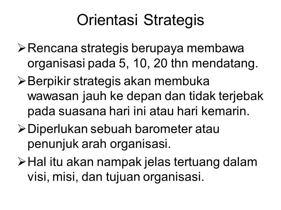 Orientasi Strategis  Rencana strategis berupaya membawa organisasi pada 5, 10, 20 thn mendatang.  Berpikir strategis akan membuka wawasan jauh ke de