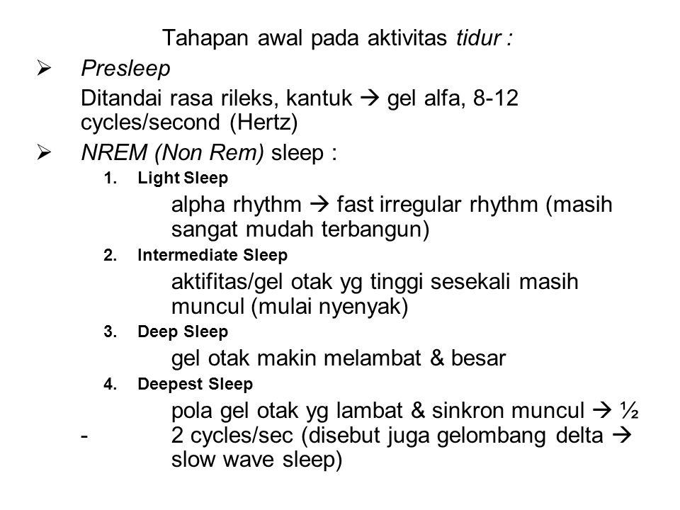 Tahapan awal pada aktivitas tidur :  Presleep Ditandai rasa rileks, kantuk  gel alfa, 8-12 cycles/second (Hertz)  NREM (Non Rem) sleep : 1.Light Sleep alpha rhythm  fast irregular rhythm (masih sangat mudah terbangun) 2.Intermediate Sleep aktifitas/gel otak yg tinggi sesekali masih muncul (mulai nyenyak) 3.Deep Sleep gel otak makin melambat & besar 4.Deepest Sleep pola gel otak yg lambat & sinkron muncul  ½ -2 cycles/sec (disebut juga gelombang delta  slow wave sleep)