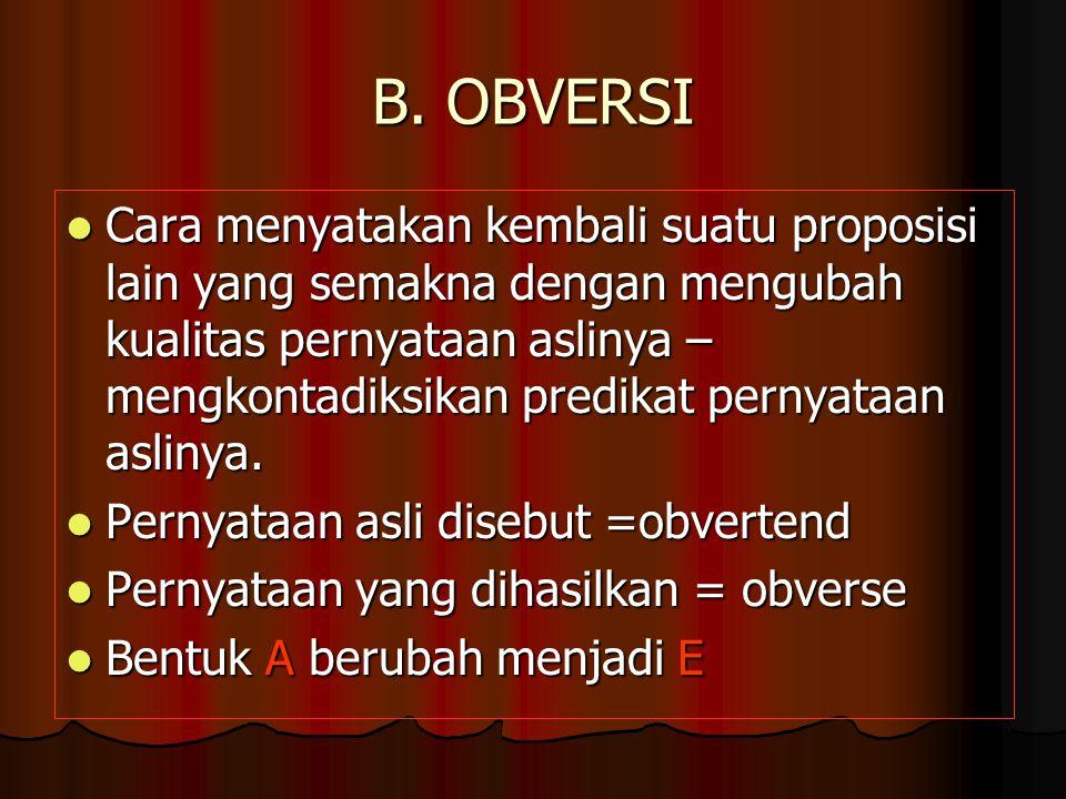 lanjutan Bentuk A Bentuk A Invertend = Semua emas adalah logam Invertend = Semua emas adalah logam Obverse = Semua emas adalah bukan non logam Obverse = Semua emas adalah bukan non logam Konverse = Semua yang non logam bukan emas Konverse = Semua yang non logam bukan emas Observe = Semua yang non-logam adalah non- emas Observe = Semua yang non-logam adalah non- emas Konverse = Sebagian yang non emas adalah non logam (proposisi inverse) Konverse = Sebagian yang non emas adalah non logam (proposisi inverse)