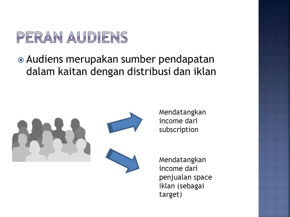 1.Bagaimana seharusnya kita menggambarkan audiens.