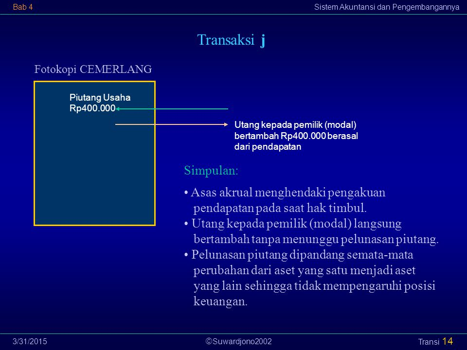  Suwardjono2002 Bab 4Sistem Akuntansi dan Pengembangannya 3/31/2015 Transi 14 Transaksi j Fotokopi CEMERLANG Utang kepada pemilik (modal) bertambah R