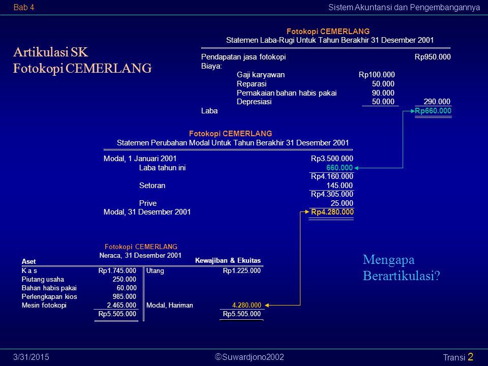  Suwardjono2002 Bab 4Sistem Akuntansi dan Pengembangannya 3/31/2015 Transi 13 Transaksi i Fotokopi CEMERLANG Utang kepada pemilik (modal) berkurang Rp25.000 untuk keperluan pribadi pemilik (prive) Kas Rp25.000 Simpulan: Pengambilan oleh pemilik dapat dipandang sebagai pelunasan utang kepada pemilik.