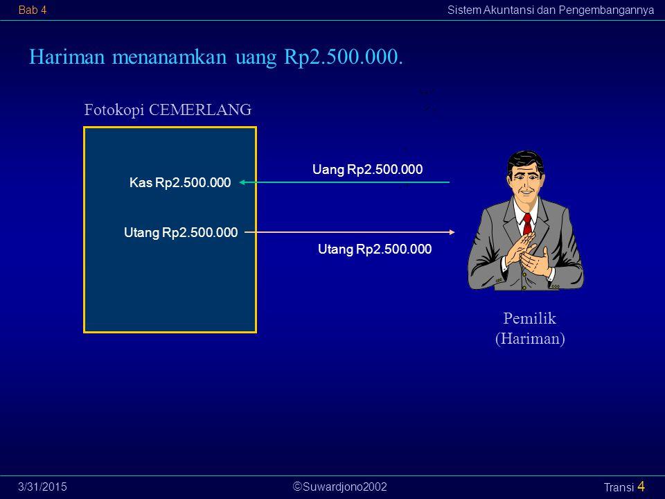  Suwardjono2002 Bab 4Sistem Akuntansi dan Pengembangannya 3/31/2015 Transi 15 Transaksi m Fotokopi CEMERLANG Utang kepada pemilik (modal) berkurang Rp90.000 untuk menanggung biaya pemakaian bahan habis pakai Bahan habis pakai Rp90.000 Simpulan: Alasan kepraktisan mengharuskan pencatatan pemakaian bahan habis pakai dilakukan sekaligus pada akhir perioda.