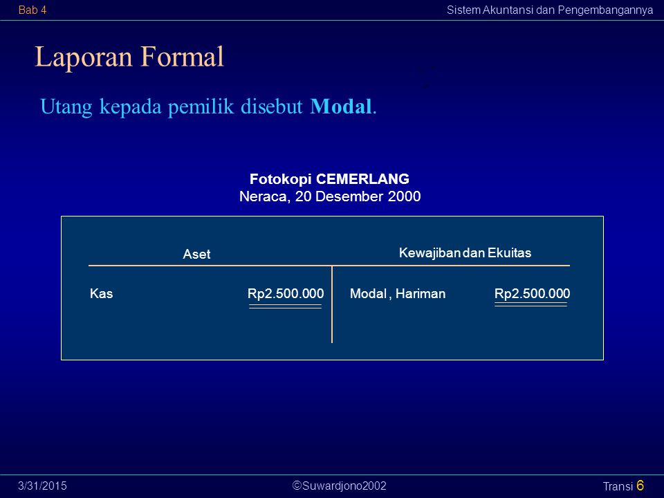  Suwardjono2002 Bab 4Sistem Akuntansi dan Pengembangannya 3/31/2015 Transi 6 Utang kepada pemilik disebut Modal. Fotokopi CEMERLANG Neraca, 20 Desemb
