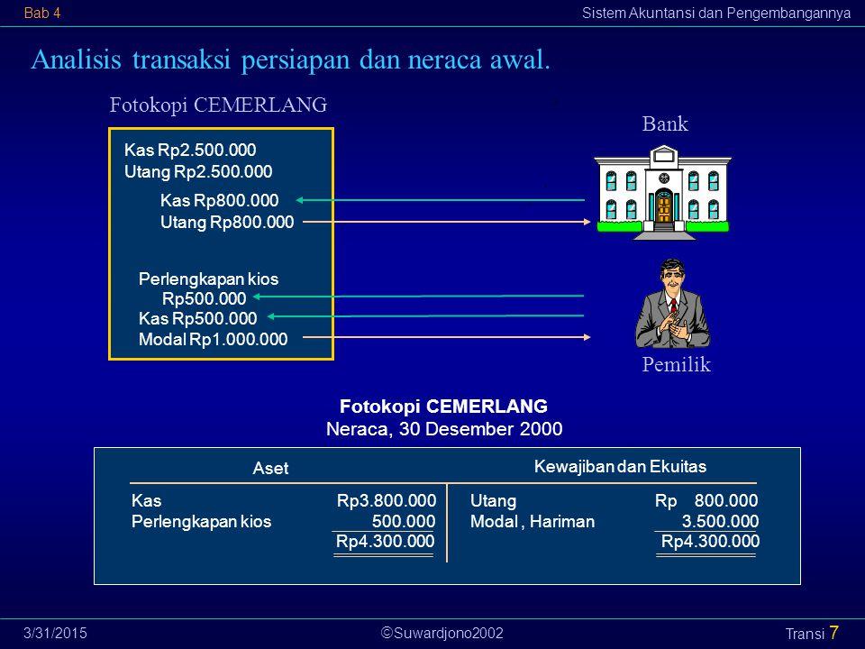  Suwardjono2002 Bab 4Sistem Akuntansi dan Pengembangannya 3/31/2015 Transi 7 Analisis transaksi persiapan dan neraca awal. Fotokopi CEMERLANG Pemilik