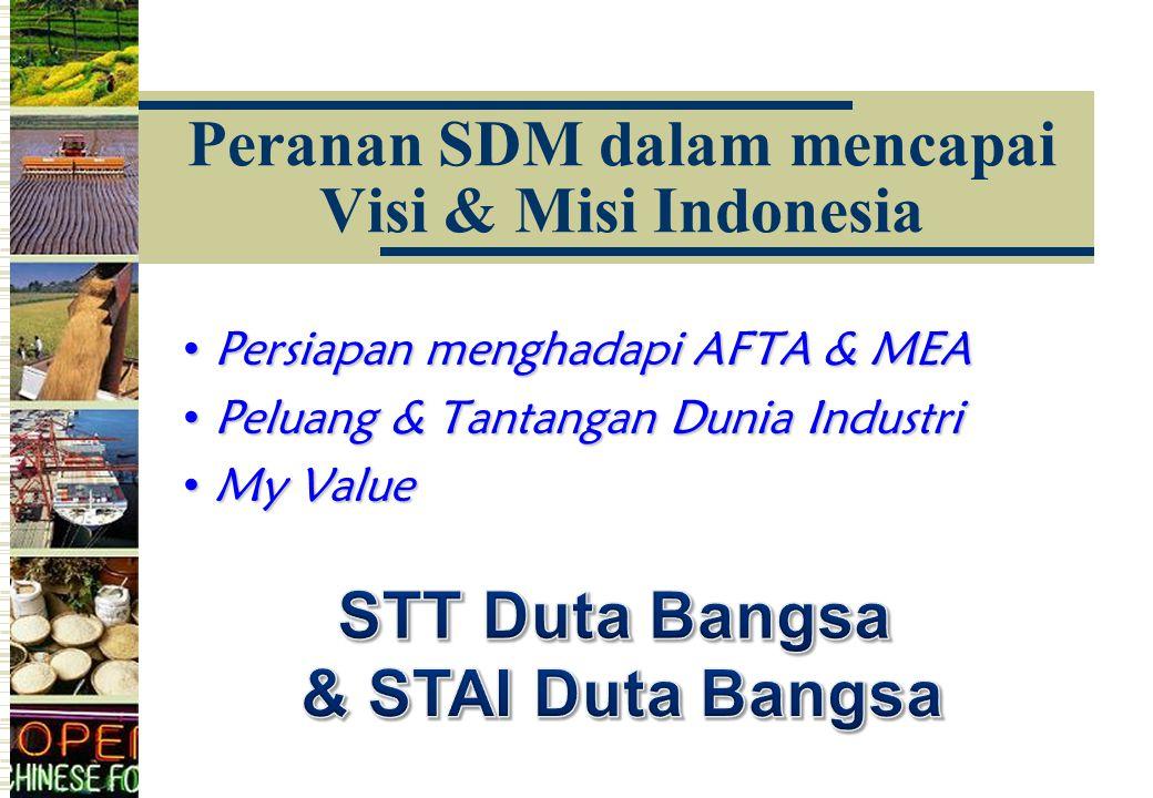 Peranan SDM dalam mencapai Visi & Misi Indonesia Persiapan menghadapi AFTA & MEA Persiapan menghadapi AFTA & MEA Peluang & Tantangan Dunia Industri Peluang & Tantangan Dunia Industri My Value My Value