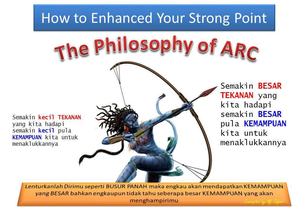 How to Enhanced Your Strong Point Semakin BESAR TEKANAN yang kita hadapi semakin BESAR pula KEMAMPUAN kita untuk menaklukkannya Semakin kecil TEKANAN