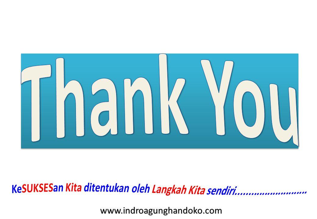 www.indroagunghandoko.com
