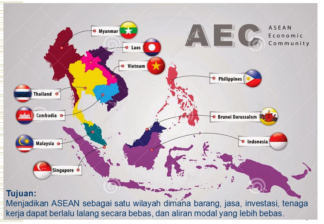 4 Tujuan: Menjadikan ASEAN sebagai satu wilayah dimana barang, jasa, investasi, tenaga kerja dapat berlalu lalang secara bebas, dan aliran modal yang