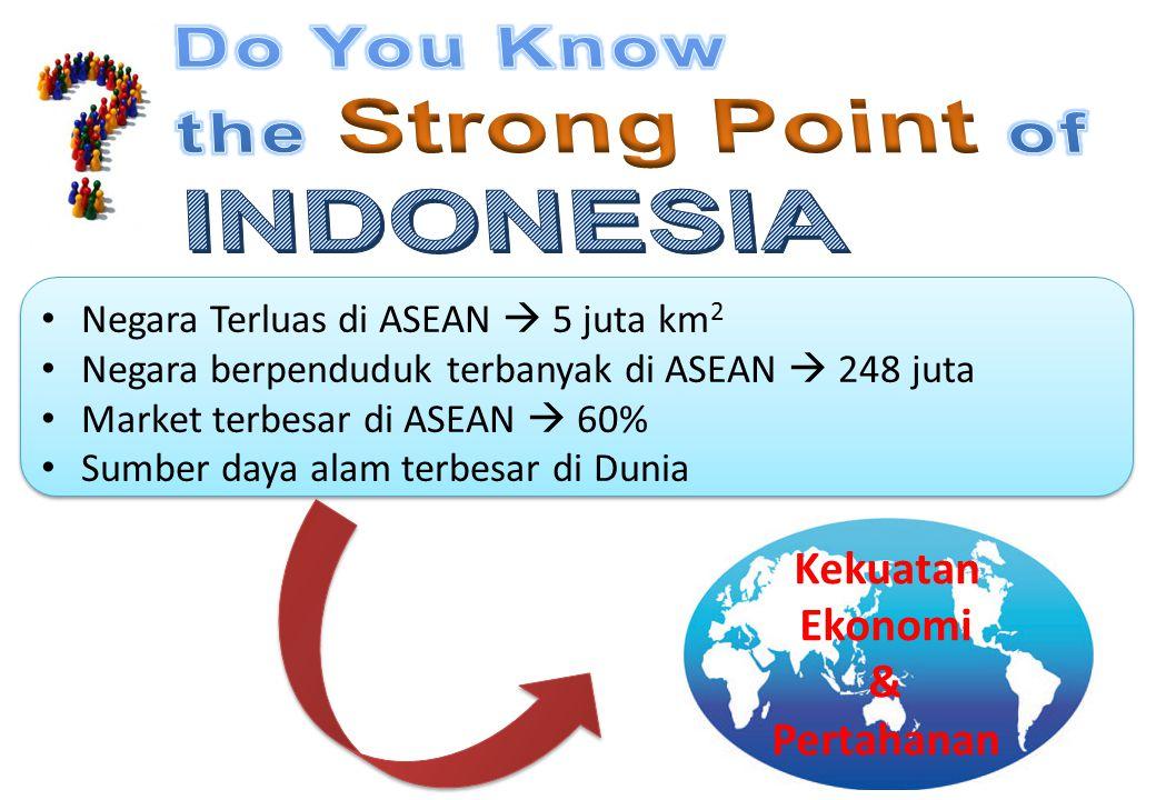 Negara Terluas di ASEAN  5 juta km 2 Negara berpenduduk terbanyak di ASEAN  248 juta Market terbesar di ASEAN  60% Sumber daya alam terbesar di Dunia Negara Terluas di ASEAN  5 juta km 2 Negara berpenduduk terbanyak di ASEAN  248 juta Market terbesar di ASEAN  60% Sumber daya alam terbesar di Dunia Kekuatan Ekonomi & Pertahanan