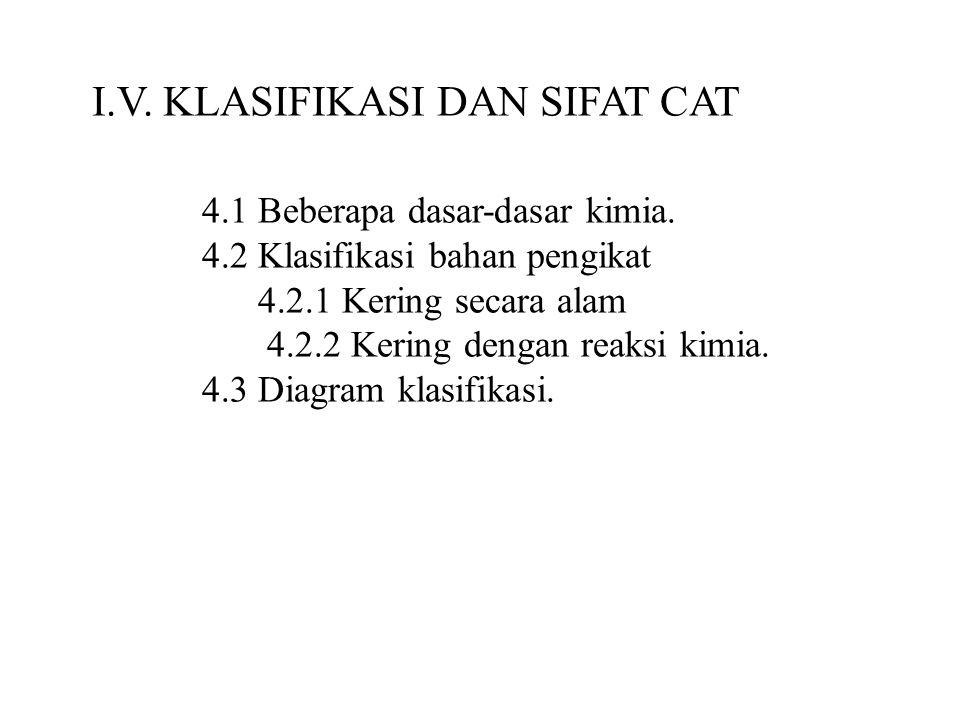 I.V.KLASIFIKASI DAN SIFAT CAT 4.1 Beberapa dasar-dasar kimia.
