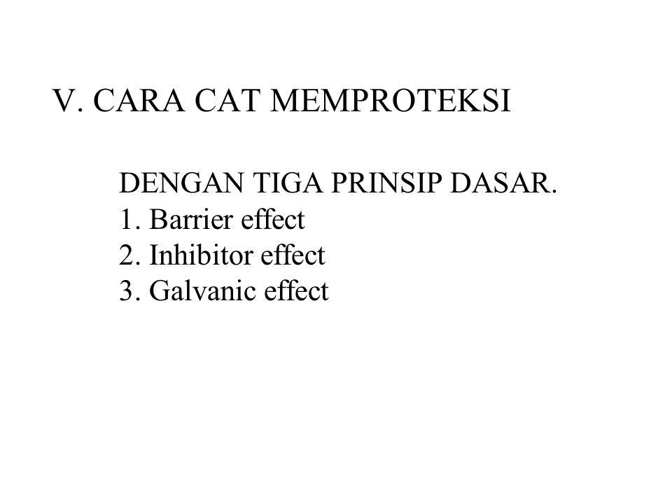 V.CARA CAT MEMPROTEKSI DENGAN TIGA PRINSIP DASAR.