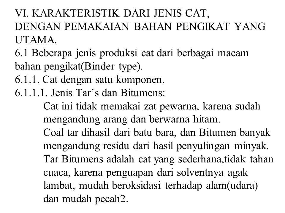 VI.KARAKTERISTIK DARI JENIS CAT, DENGAN PEMAKAIAN BAHAN PENGIKAT YANG UTAMA.