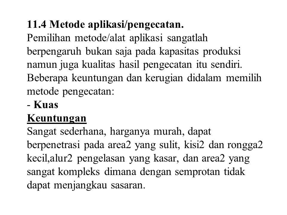 11.4 Metode aplikasi/pengecatan.