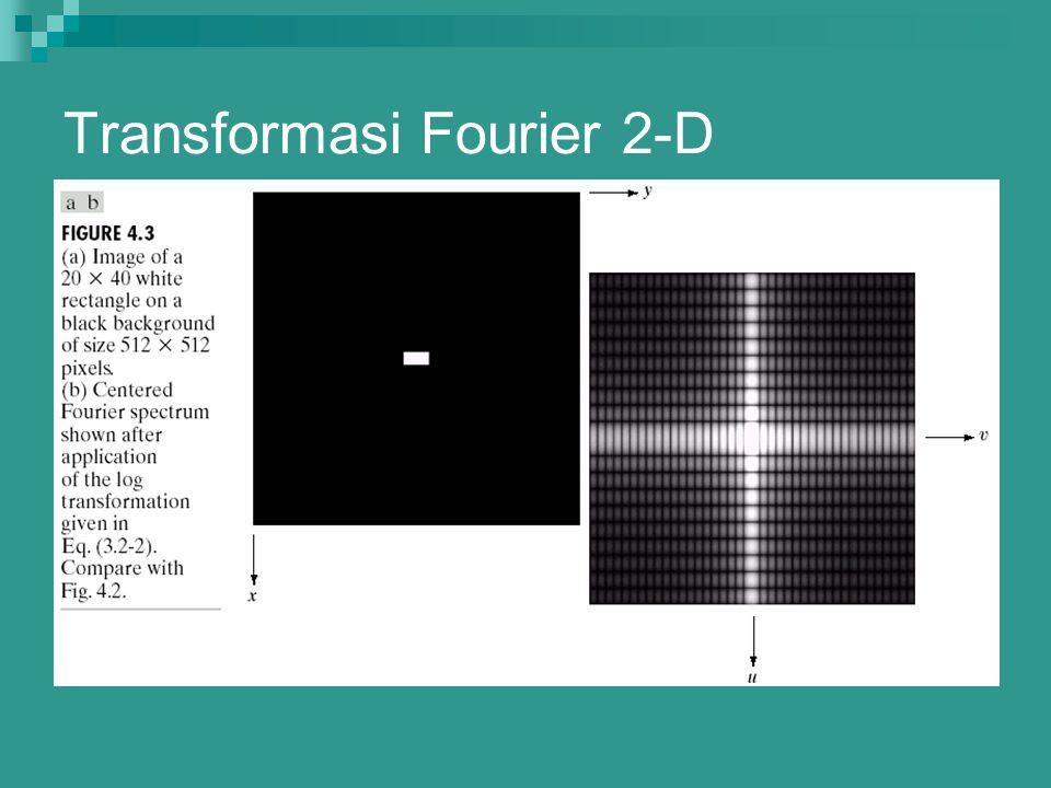 Transformasi Fourier 2-D