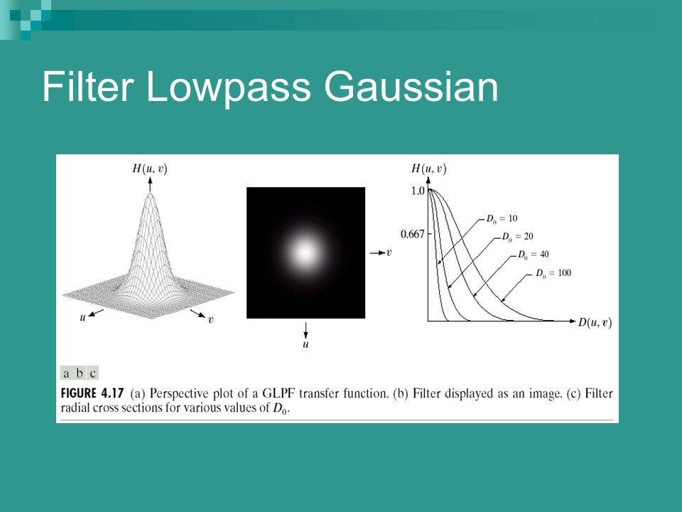 Filter Lowpass Gaussian