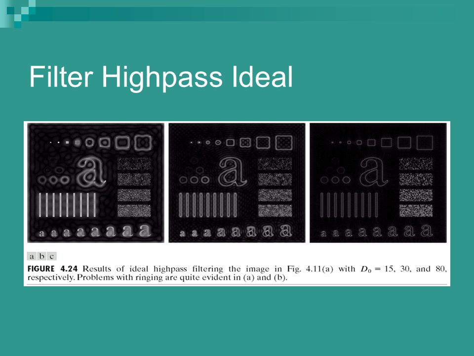 Filter Highpass Ideal