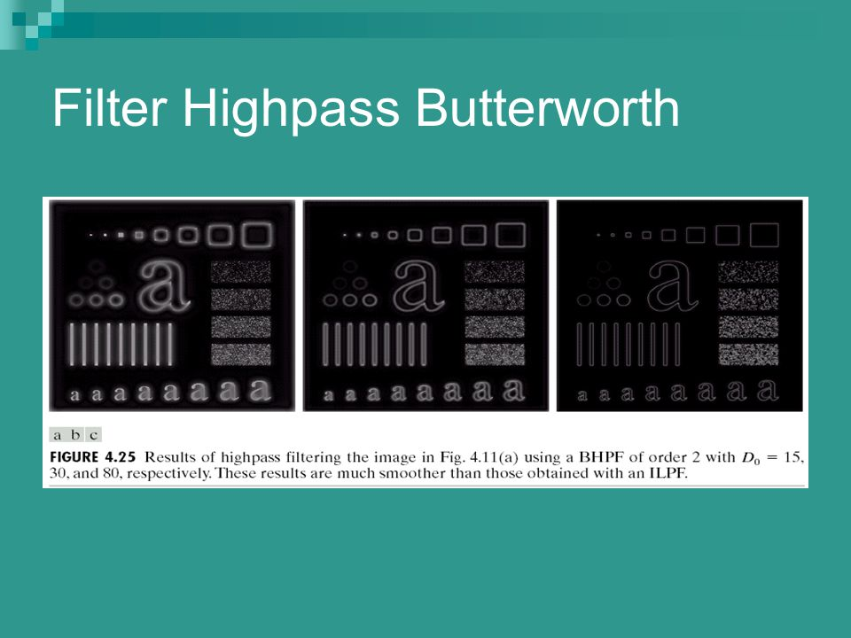 Filter Highpass Butterworth