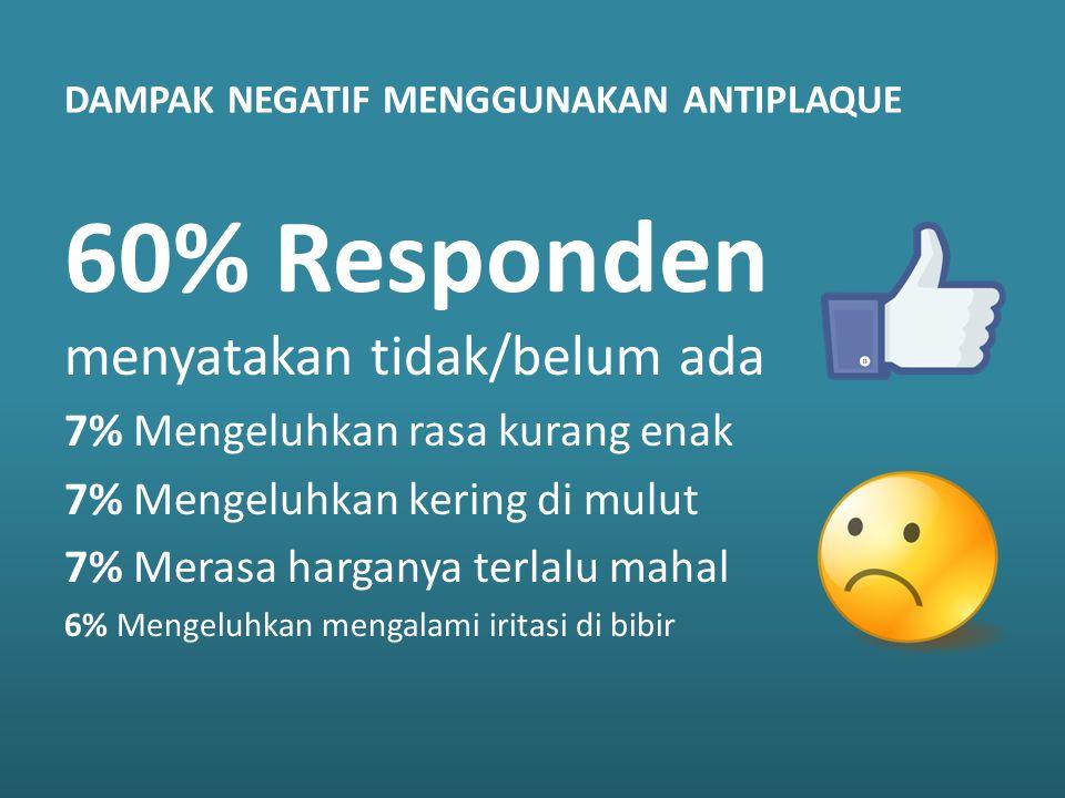 DAMPAK NEGATIF MENGGUNAKAN ANTIPLAQUE 60% Responden menyatakan tidak/belum ada 7% Mengeluhkan rasa kurang enak 7% Mengeluhkan kering di mulut 7% Merasa harganya terlalu mahal 6% Mengeluhkan mengalami iritasi di bibir