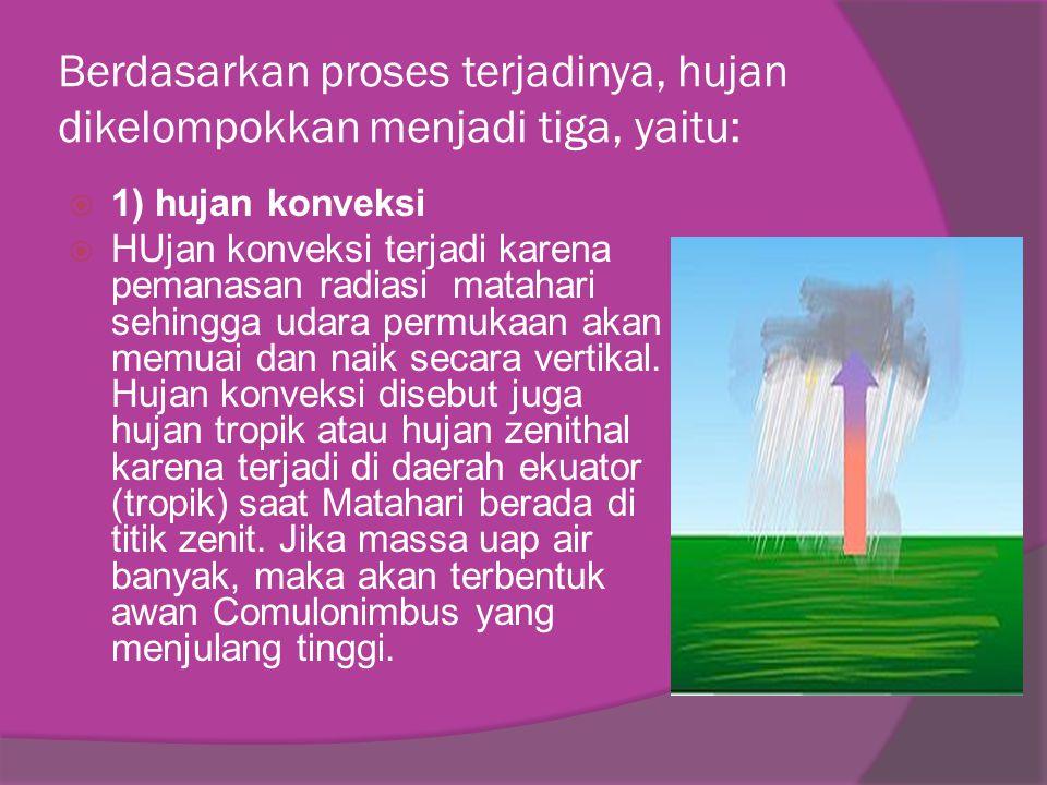 Berdasarkan proses terjadinya, hujan dikelompokkan menjadi tiga, yaitu:  1) hujan konveksi  HUjan konveksi terjadi karena pemanasan radiasi matahari