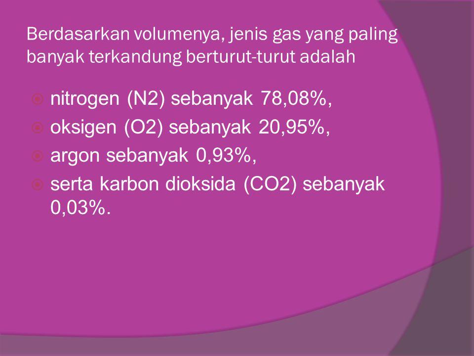 Berdasarkan volumenya, jenis gas yang paling banyak terkandung berturut-turut adalah  nitrogen (N2) sebanyak 78,08%,  oksigen (O2) sebanyak 20,95%,
