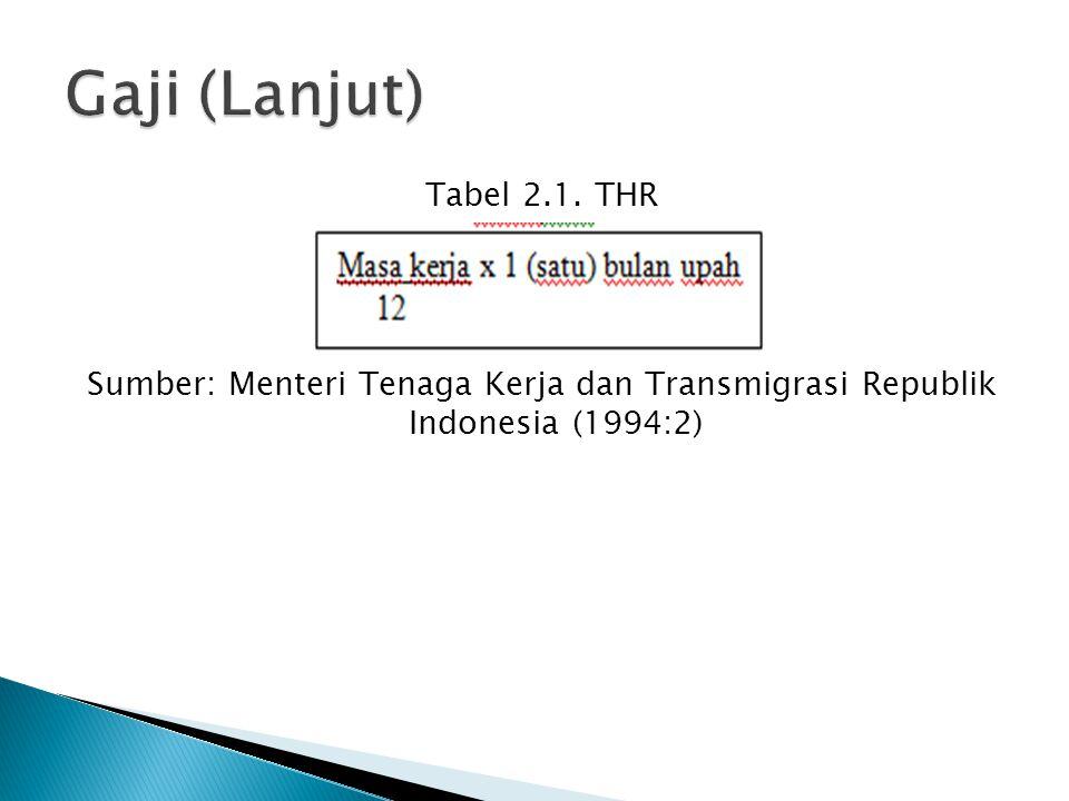 Tabel 2.1. THR Sumber: Menteri Tenaga Kerja dan Transmigrasi Republik Indonesia (1994:2)