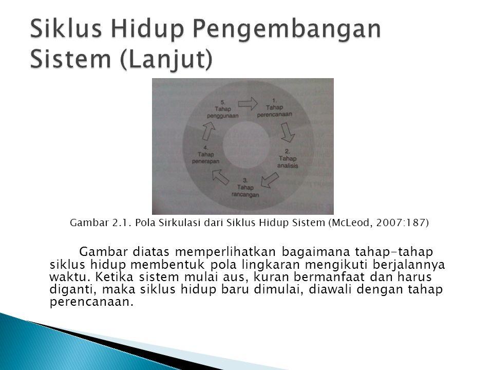 Gambar 2.1.