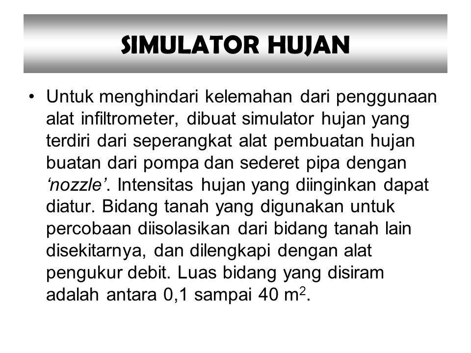 SIMULATOR HUJAN Untuk menghindari kelemahan dari penggunaan alat infiltrometer, dibuat simulator hujan yang terdiri dari seperangkat alat pembuatan hu