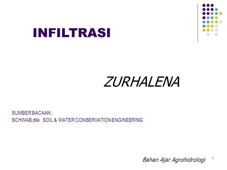 1 SUMBER BACAAN : SCHWAB,dkk SOIL & WATER CONSERVATION ENGINEERING INFILTRASI Bahan Ajar Agrohidrologi ZURHALENA