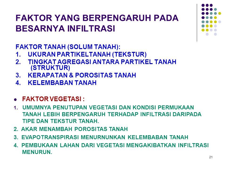 21 FAKTOR YANG BERPENGARUH PADA BESARNYA INFILTRASI FAKTOR TANAH (SOLUM TANAH): 1. UKURAN PARTIKELTANAH (TEKSTUR) 2. TINGKAT AGREGASI ANTARA PARTIKEL
