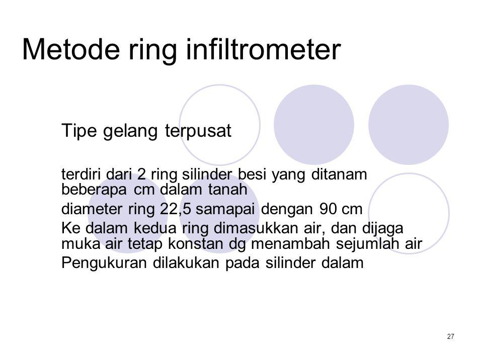 27 Metode ring infiltrometer Tipe gelang terpusat terdiri dari 2 ring silinder besi yang ditanam beberapa cm dalam tanah diameter ring 22,5 samapai de