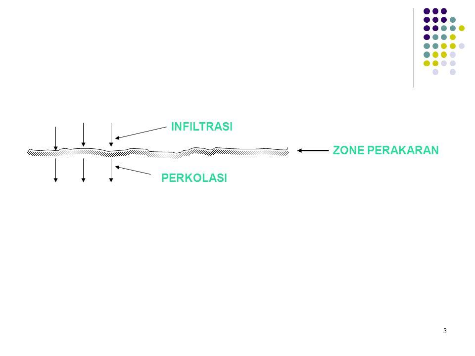 44 Evaluasi thd hasil penetapan infiltrasi Peranan nilai laju infiltrasi : untuk penetapan kebijaksanaan dan pemilihan metode- metode irigasi, pengelolaan tnm produksi, dsb nilai kapasitas infiltrasi konstan yg optimum utk irigasi permukaan ± 0,7 – 3,5 cm/jam apabila < 03 cm/jam -  air permukaan banyak hilang pertumbuhan tnm sgt lambat krn aerase buruk