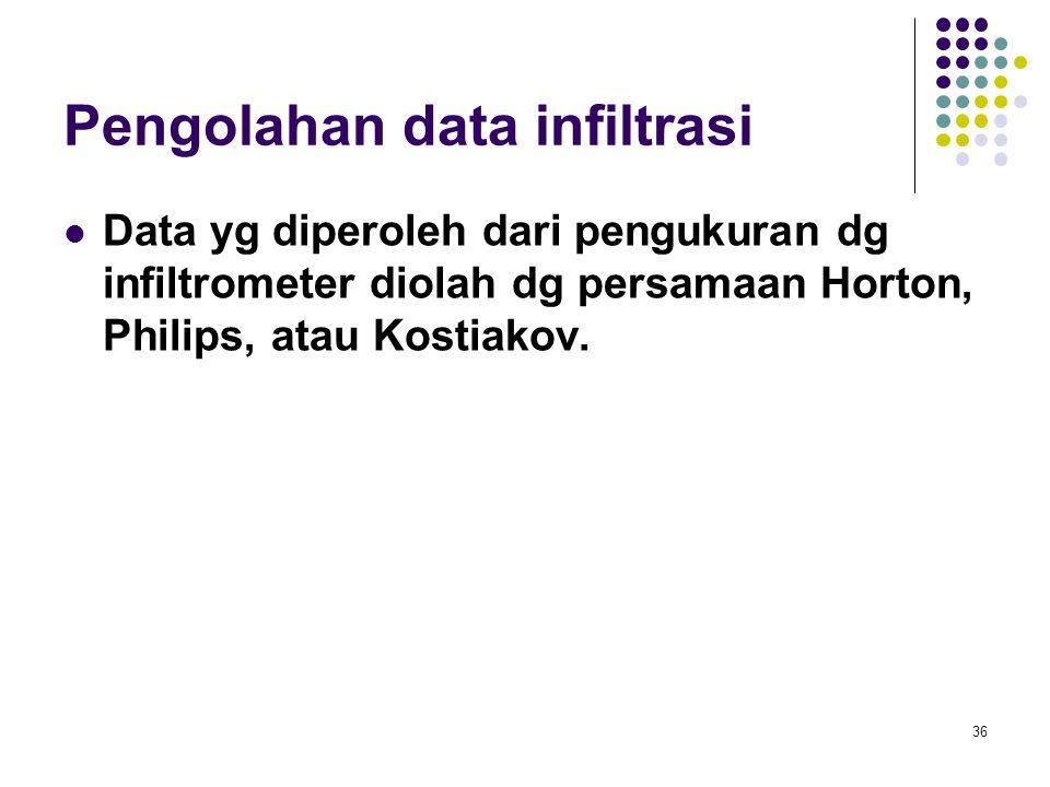 36 Pengolahan data infiltrasi Data yg diperoleh dari pengukuran dg infiltrometer diolah dg persamaan Horton, Philips, atau Kostiakov.