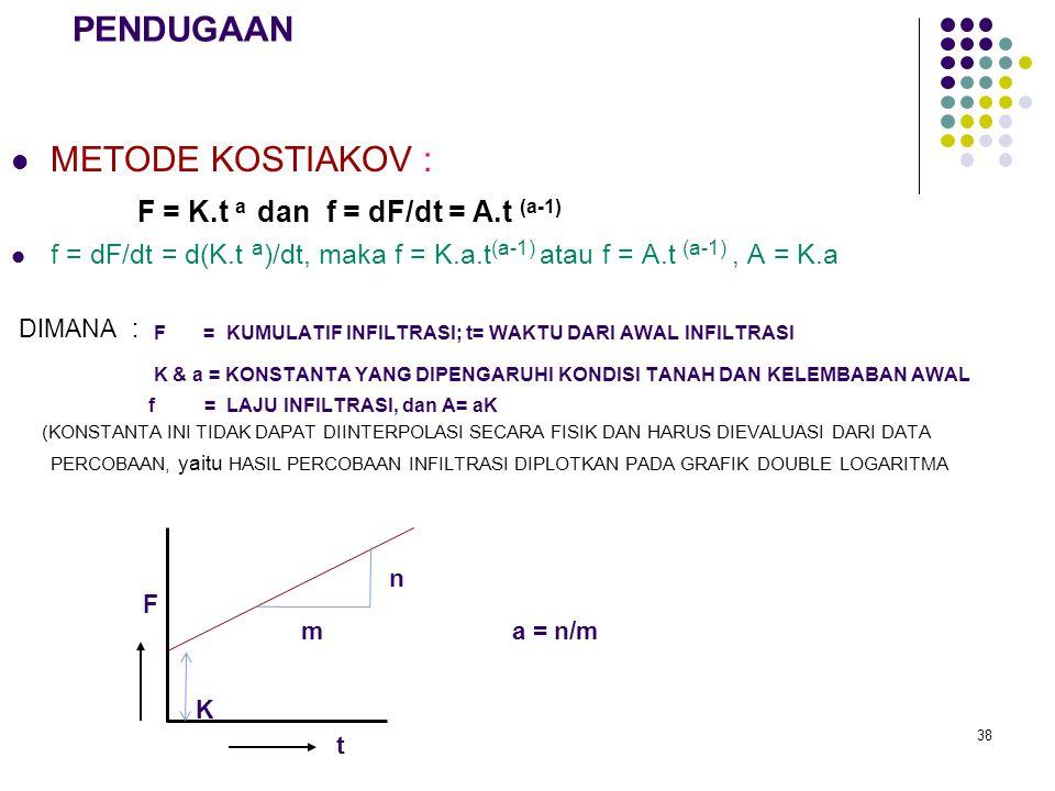 38 PENDUGAAN METODE KOSTIAKOV : F = K.t a dan f = dF/dt = A.t (a-1) f = dF/dt = d(K.t a )/dt, maka f = K.a.t (a-1) atau f = A.t (a-1), A = K.a DIMANA