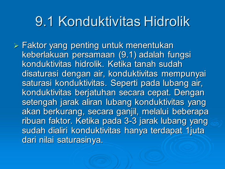 9.1 Konduktivitas Hidrolik  Faktor yang penting untuk menentukan keberlakuan persamaan (9.1) adalah fungsi konduktivitas hidrolik. Ketika tanah sudah