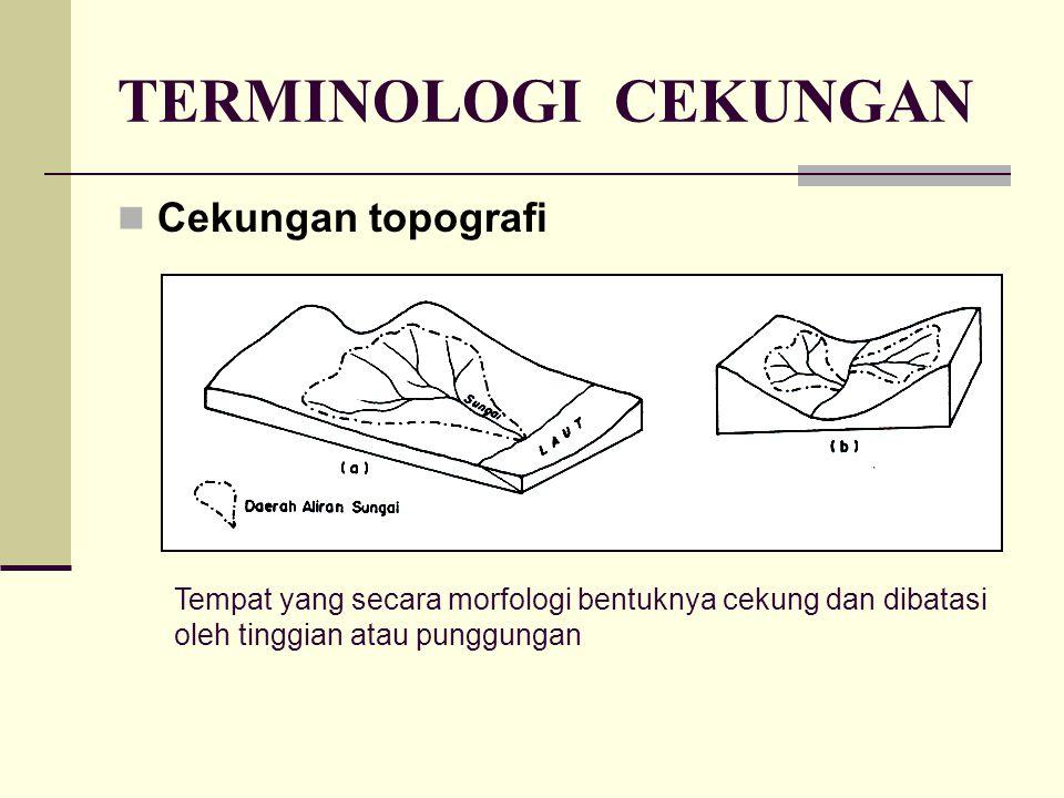 TERMINOLOGI CEKUNGAN Cekungan topografi Tempat yang secara morfologi bentuknya cekung dan dibatasi oleh tinggian atau punggungan