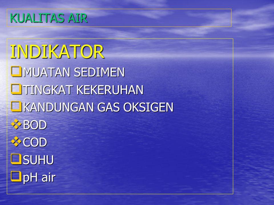 KUALITAS AIR INDIKATOR  MUATAN SEDIMEN  TINGKAT KEKERUHAN  KANDUNGAN GAS OKSIGEN  BOD  COD  SUHU  pH air