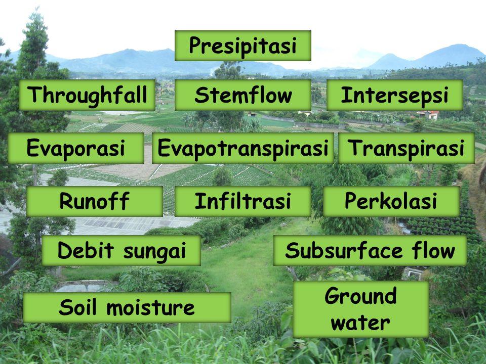 Presipitasi IntersepsiThroughfallStemflow EvaporasiTranspirasiEvapotranspirasi RunoffInfiltrasiPerkolasi Debit sungaiSubsurface flow Ground water Soil