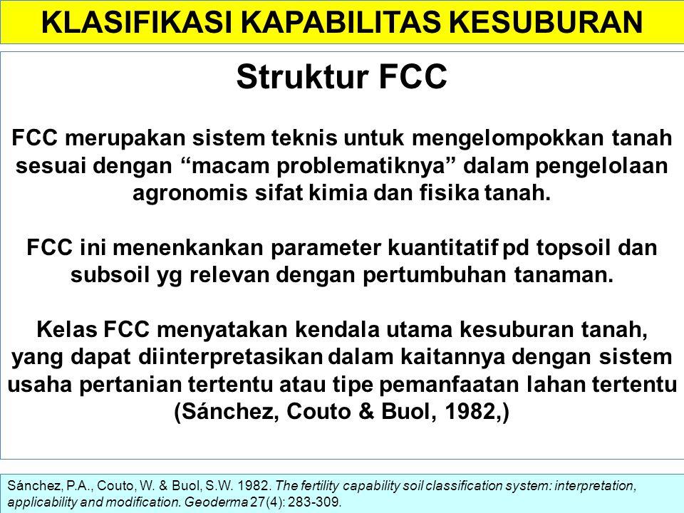 "TUJUAN ""FCC ini dikembangkan dalam rangka untuk menjembatani kesenjangan antara ""klasifikasi tanah"" dan ""kesuburan tanah"" (Sánchez, Couto & Buol, 1982"