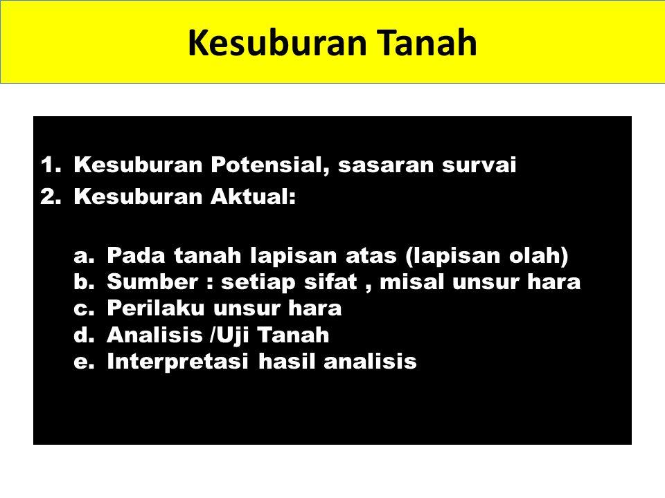 Pengelolaan Kesuburan Tanah : 1.Unsur hara esensial, jumlah dan ketersediaan 2.Reaksi kimia dalam tanah : pH 3.Mekanisme kehilangan unsur hara : air 4