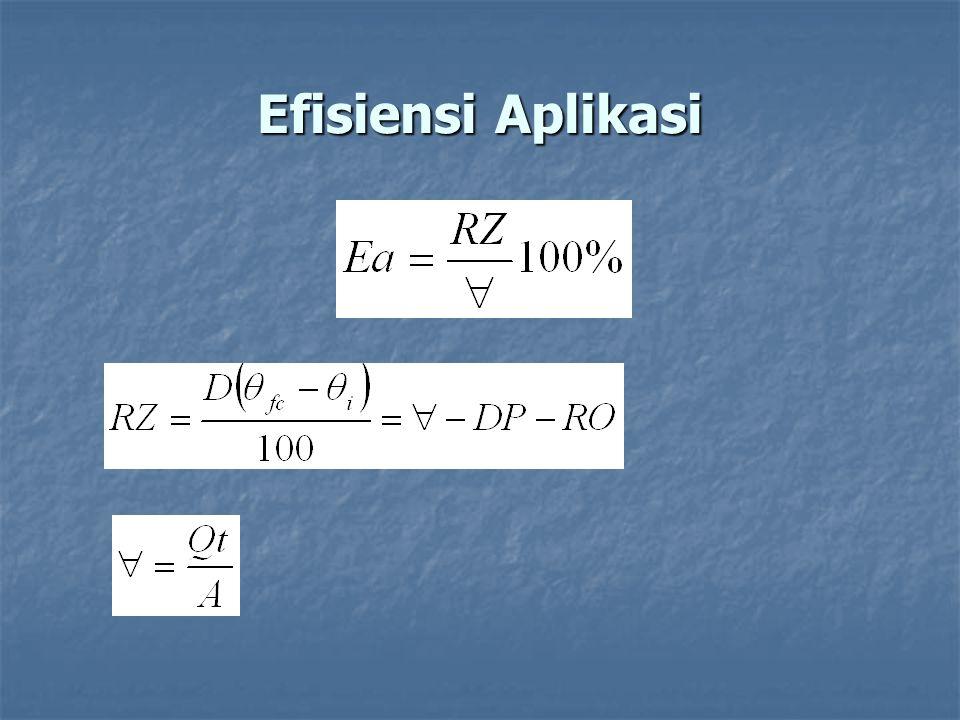 Efisiensi Aplikasi