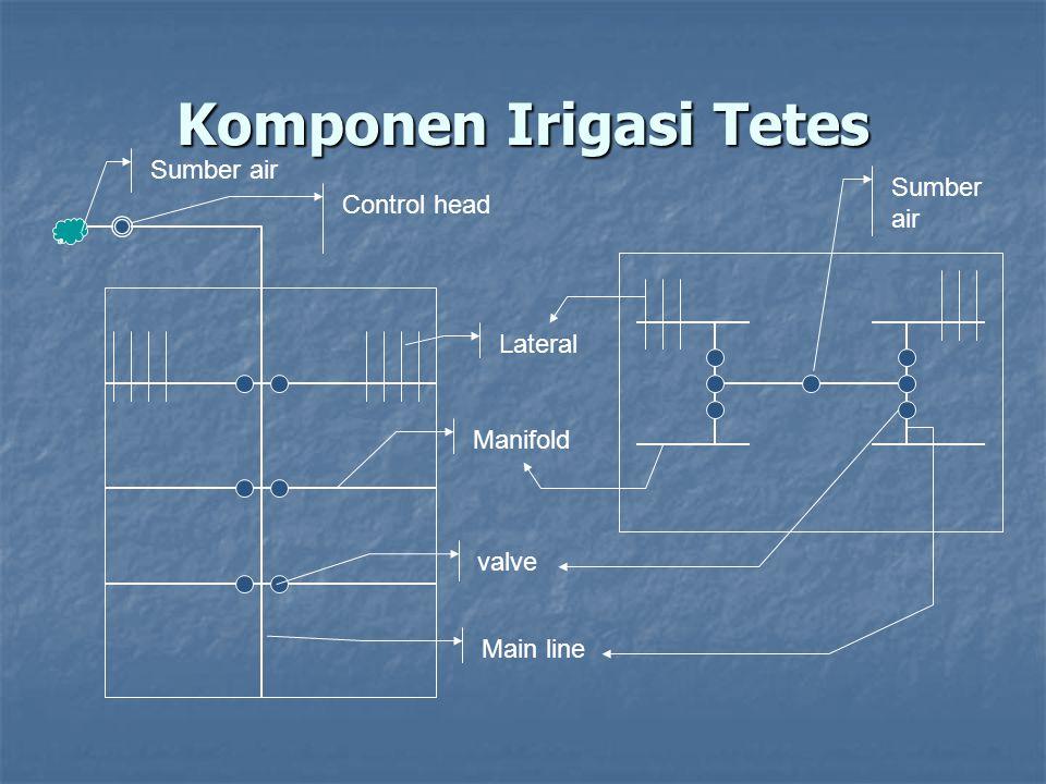 Komponen Irigasi Tetes Control head Sumber air Lateral Manifold Main line valve Sumber air