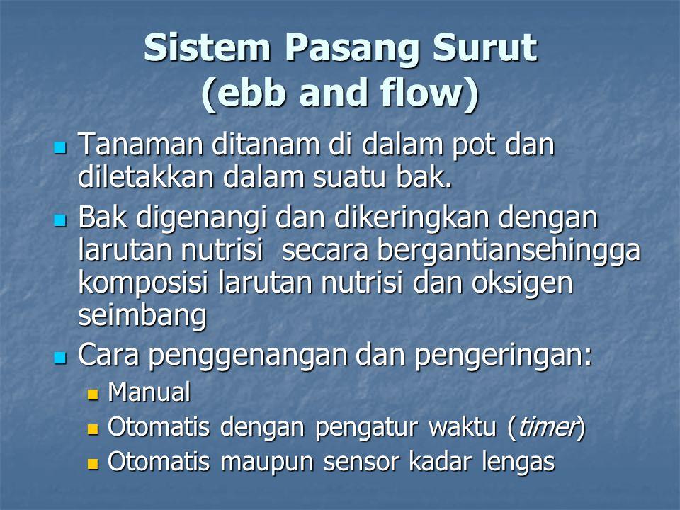 Sistem Pasang Surut (ebb and flow) Tanaman ditanam di dalam pot dan diletakkan dalam suatu bak. Tanaman ditanam di dalam pot dan diletakkan dalam suat
